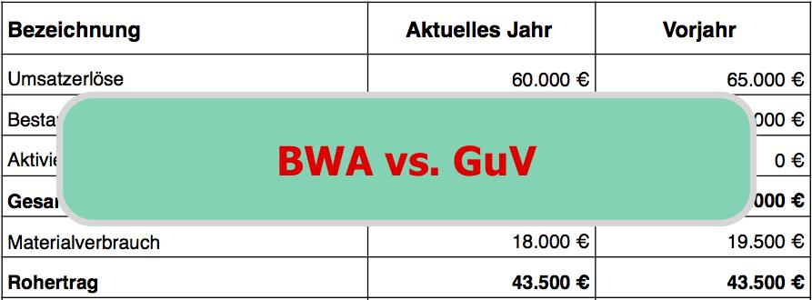 BWA-Struktur Unterschied BWA und GuV